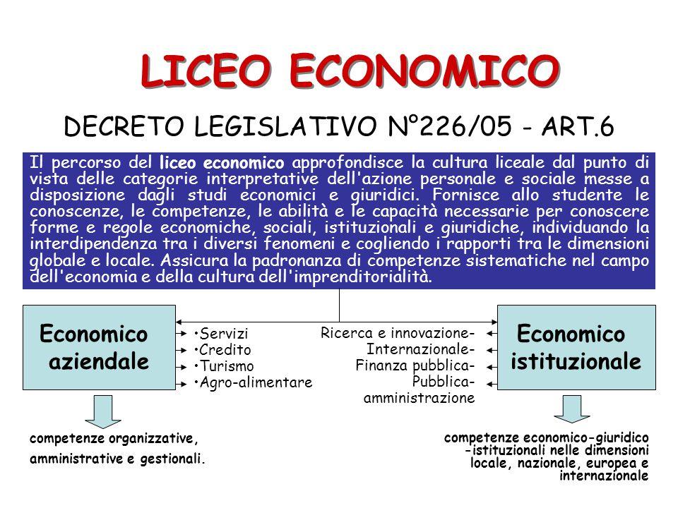 LICEO ECONOMICO DECRETO LEGISLATIVO N°226/05 - ART.6 Il percorso del liceo economico approfondisce la cultura liceale dal punto di vista delle categorie interpretative dell azione personale e sociale messe a disposizione dagli studi economici e giuridici.