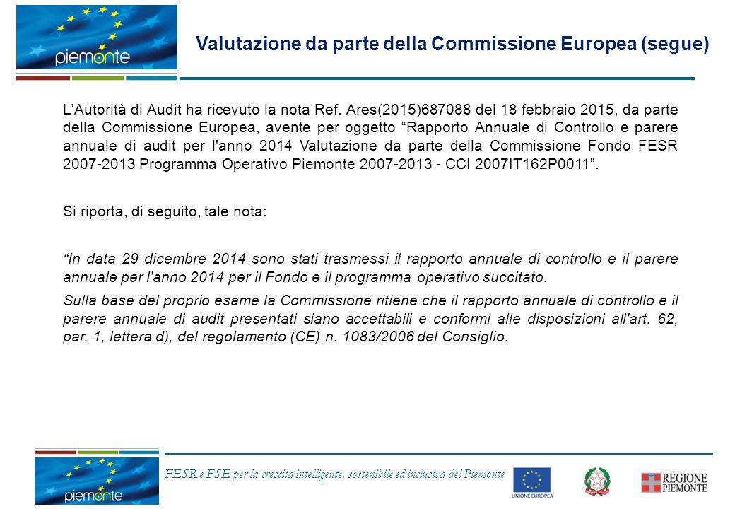 FESR e FSE per la crescita intelligente, sostenibile ed inclusiva del Piemonte Valutazione da parte della Commissione Europea (segue) L'Autorità di Au