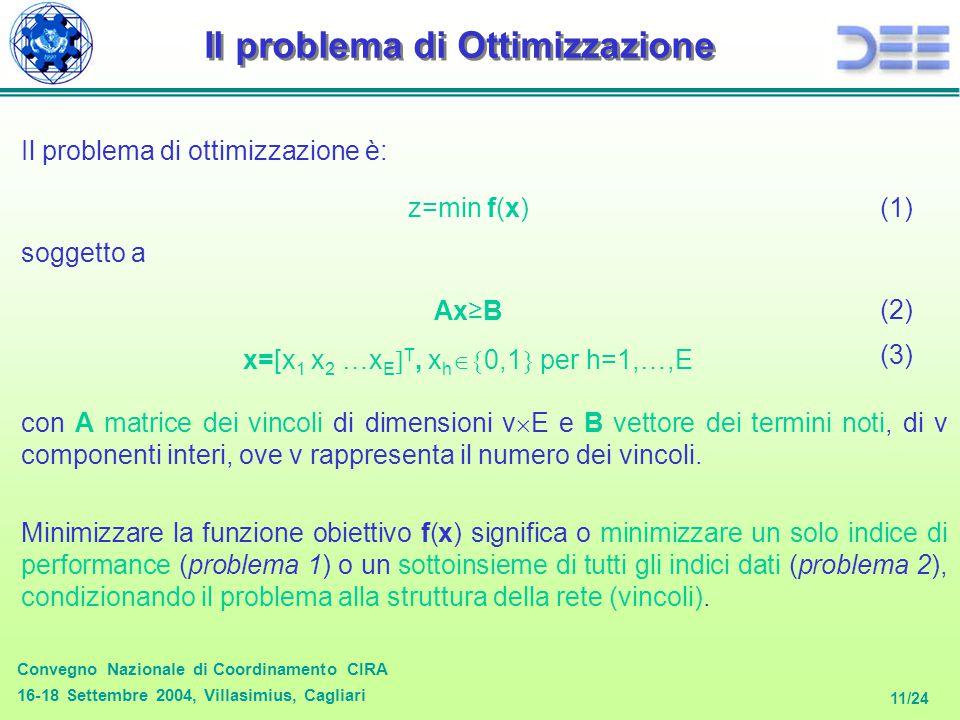 Convegno Nazionale di Coordinamento CIRA 16-18 Settembre 2004, Villasimius, Cagliari 11/24 Il problema di Ottimizzazione Il problema di ottimizzazione è: soggetto a con A matrice dei vincoli di dimensioni v  E e B vettore dei termini noti, di v componenti interi, ove v rappresenta il numero dei vincoli.