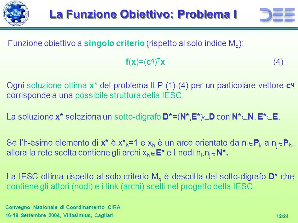 Convegno Nazionale di Coordinamento CIRA 16-18 Settembre 2004, Villasimius, Cagliari 12/24 La Funzione Obiettivo: Problema I Funzione obiettivo a singolo criterio (rispetto al solo indice M q ): f(x)=(c q ) T x(4) Ogni soluzione ottima x* del problema ILP (1)-(4) per un particolare vettore c q corrisponde a una possibile struttura della IESC.