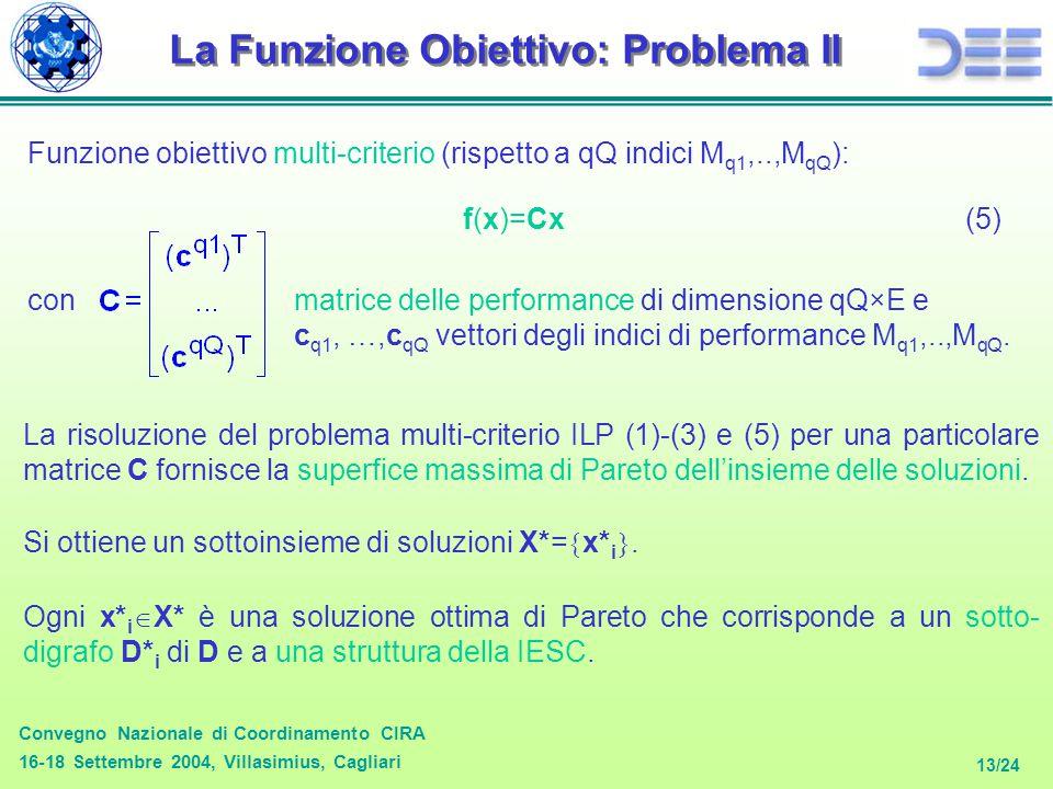 Convegno Nazionale di Coordinamento CIRA 16-18 Settembre 2004, Villasimius, Cagliari 13/24 La Funzione Obiettivo: Problema II Funzione obiettivo multi-criterio (rispetto a qQ indici M q1,..,M qQ ): f(x)=Cx(5) La risoluzione del problema multi-criterio ILP (1)-(3) e (5) per una particolare matrice C fornisce la superfice massima di Pareto dell'insieme delle soluzioni.
