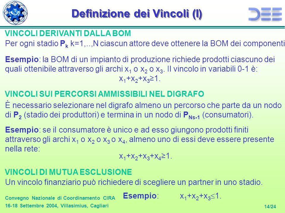 Convegno Nazionale di Coordinamento CIRA 16-18 Settembre 2004, Villasimius, Cagliari 14/24 Definizione dei Vincoli (I) VINCOLI DERIVANTI DALLA BOM Per