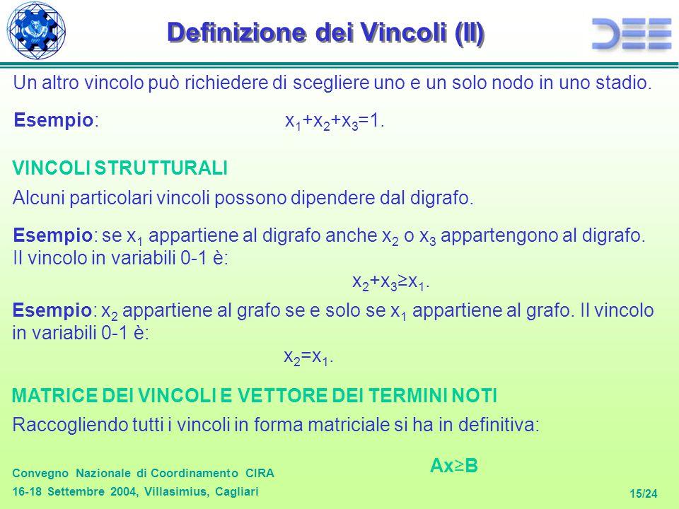 Convegno Nazionale di Coordinamento CIRA 16-18 Settembre 2004, Villasimius, Cagliari 15/24 Definizione dei Vincoli (II) VINCOLI STRUTTURALI Alcuni par
