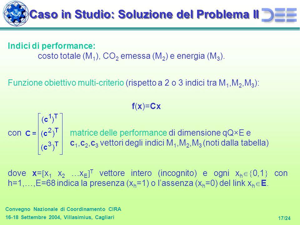 Convegno Nazionale di Coordinamento CIRA 16-18 Settembre 2004, Villasimius, Cagliari 17/24 Caso in Studio: Soluzione del Problema II Funzione obiettivo multi-criterio (rispetto a 2 o 3 indici tra M 1,M 2,M 3 ): f(x)=Cx con matrice delle performance di dimensione qQ×E e c 1,c 2,c 3 vettori degli indici M 1,M 2,M 3 (noti dalla tabella) Indici di performance: costo totale (M 1 ), CO 2 emessa (M 2 ) e energia (M 3 ).