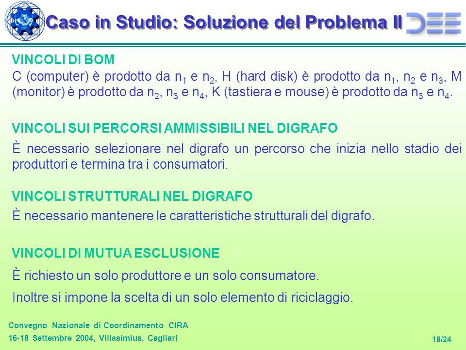 Convegno Nazionale di Coordinamento CIRA 16-18 Settembre 2004, Villasimius, Cagliari 18/24 Caso in Studio: Soluzione del Problema II C (computer) è prodotto da n 1 e n 2, H (hard disk) è prodotto da n 1, n 2 e n 3, M (monitor) è prodotto da n 2, n 3 e n 4, K (tastiera e mouse) è prodotto da n 3 e n 4.