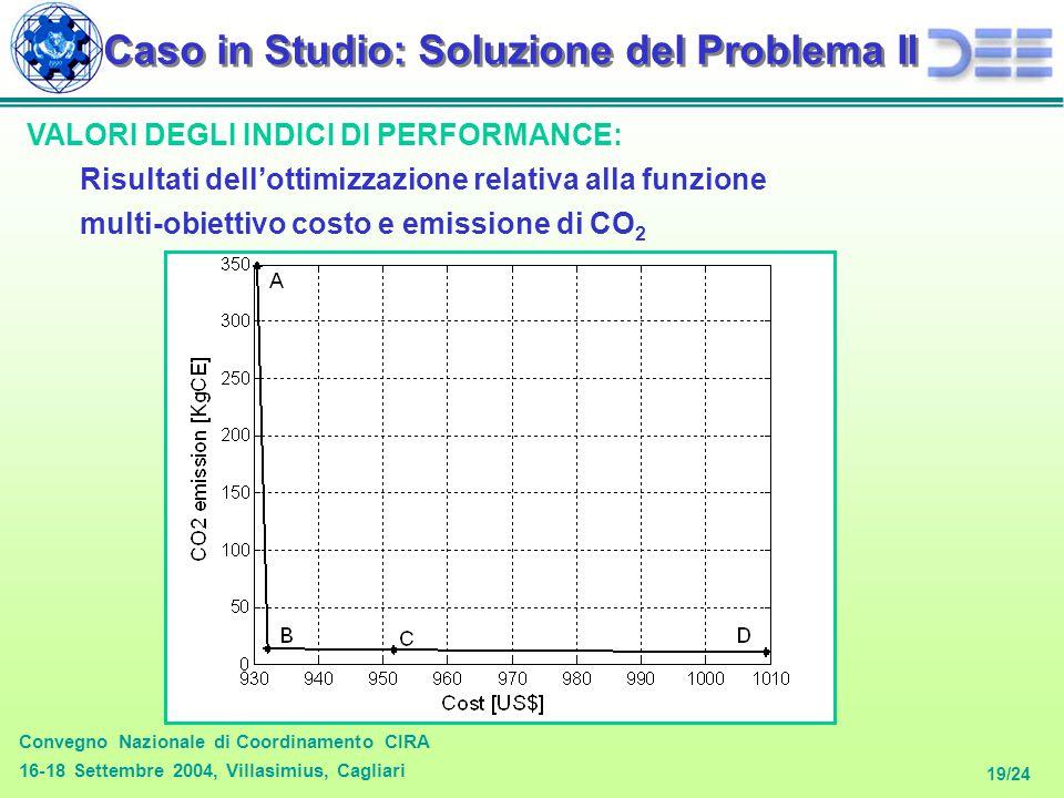 Convegno Nazionale di Coordinamento CIRA 16-18 Settembre 2004, Villasimius, Cagliari 19/24 Caso in Studio: Soluzione del Problema II VALORI DEGLI INDICI DI PERFORMANCE: Risultati dell'ottimizzazione relativa alla funzione multi-obiettivo costo e emissione di CO 2