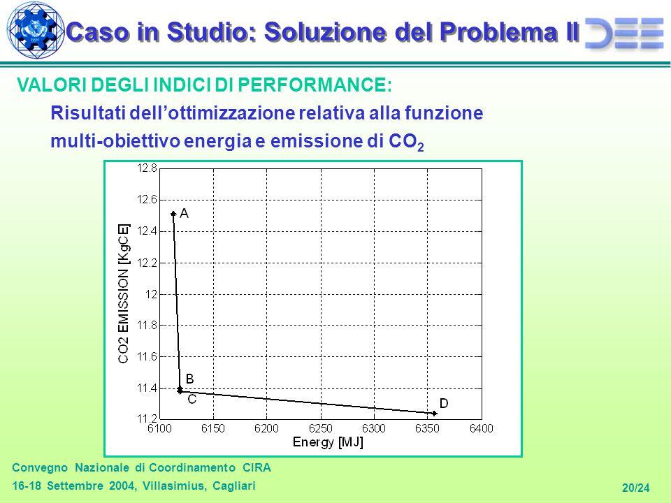 Convegno Nazionale di Coordinamento CIRA 16-18 Settembre 2004, Villasimius, Cagliari 20/24 Caso in Studio: Soluzione del Problema II VALORI DEGLI INDICI DI PERFORMANCE: Risultati dell'ottimizzazione relativa alla funzione multi-obiettivo energia e emissione di CO 2