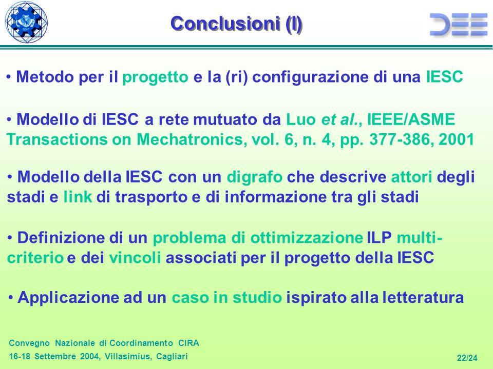 Convegno Nazionale di Coordinamento CIRA 16-18 Settembre 2004, Villasimius, Cagliari 22/24 Conclusioni (I) Metodo per il progetto e la (ri) configurazione di una IESC Modello della IESC con un digrafo che descrive attori degli stadi e link di trasporto e di informazione tra gli stadi Modello di IESC a rete mutuato da Luo et al., IEEE/ASME Transactions on Mechatronics, vol.