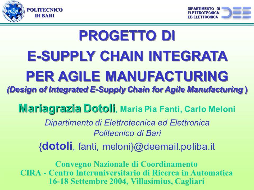 Convegno Nazionale di Coordinamento CIRA 16-18 Settembre 2004, Villasimius, Cagliari 24/24 DIPARTIMENTO DI ELETTROTECNICA ED ELETTRONICA POLITECNICO D