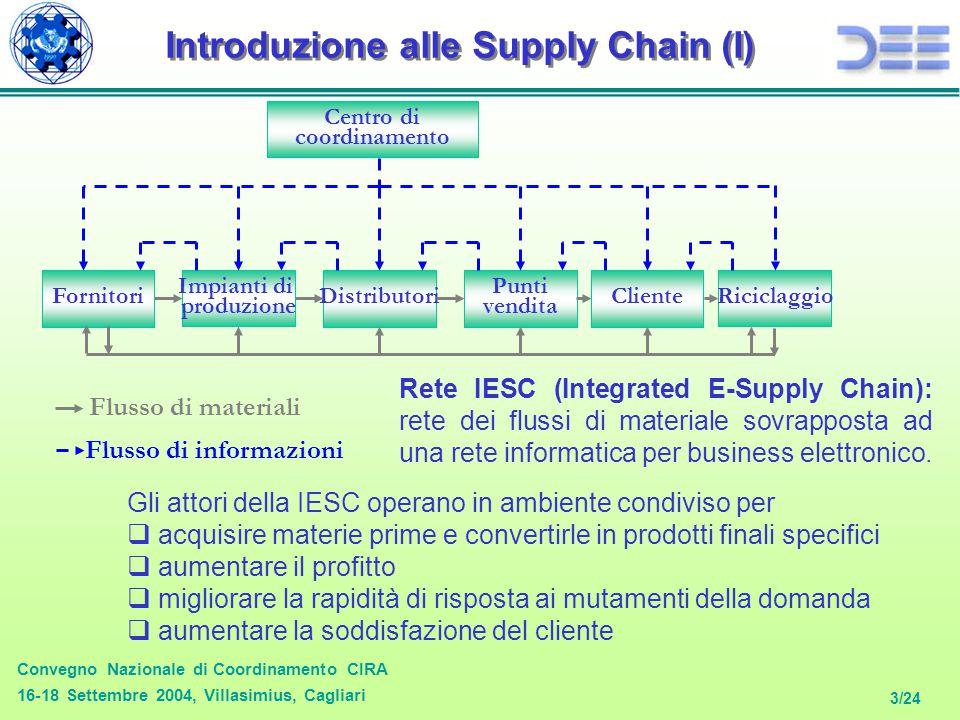 Convegno Nazionale di Coordinamento CIRA 16-18 Settembre 2004, Villasimius, Cagliari 3/24 Introduzione alle Supply Chain (I) Fornitori Impianti di produzione Distributori Punti vendita Cliente Centro di coordinamento Flusso di informazioni Flusso di materiali Riciclaggio Rete IESC (Integrated E-Supply Chain): rete dei flussi di materiale sovrapposta ad una rete informatica per business elettronico.