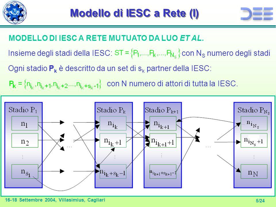Convegno Nazionale di Coordinamento CIRA 16-18 Settembre 2004, Villasimius, Cagliari 5/24 Modello di IESC a Rete (I) Insieme degli stadi della IESC: con N S numero degli stadi Ogni stadio P k è descritto da un set di s k partner della IESC: con N numero di attori di tutta la IESC.