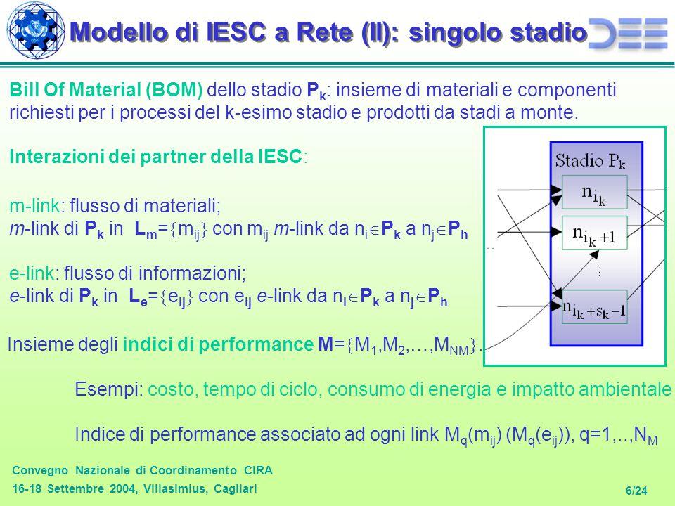 Convegno Nazionale di Coordinamento CIRA 16-18 Settembre 2004, Villasimius, Cagliari 6/24 Bill Of Material (BOM) dello stadio P k : insieme di materia