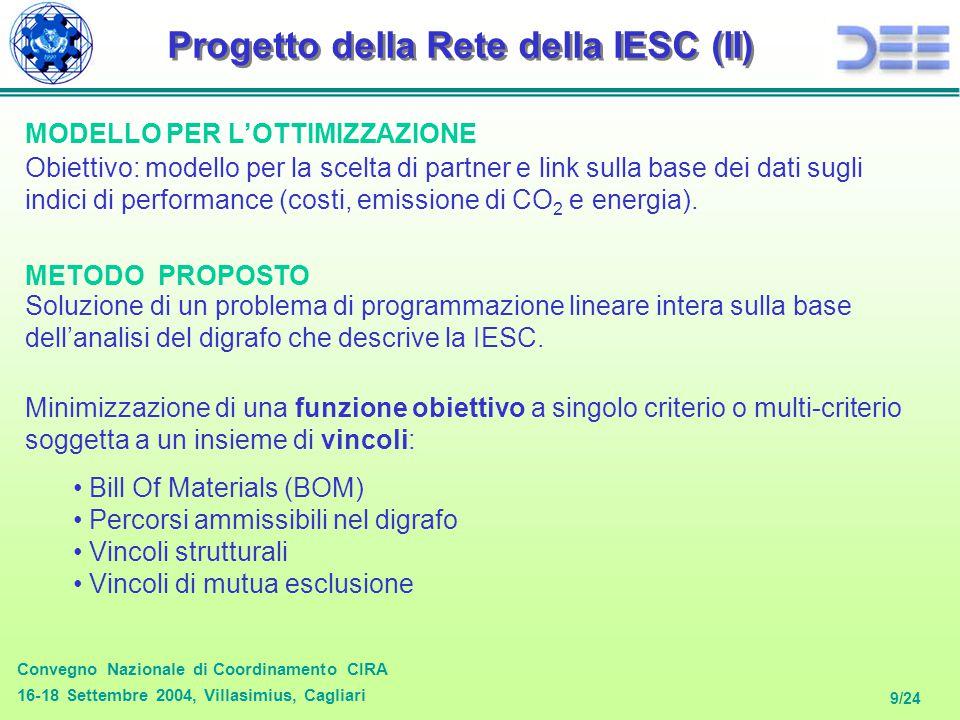 Convegno Nazionale di Coordinamento CIRA 16-18 Settembre 2004, Villasimius, Cagliari 9/24 Progetto della Rete della IESC (II) Obiettivo: modello per la scelta di partner e link sulla base dei dati sugli indici di performance (costi, emissione di CO 2 e energia).