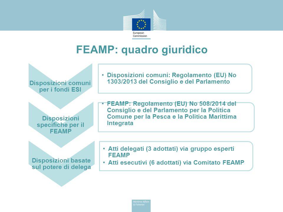 FEAMP: quadro giuridico Disposizioni comuni per i fondi ESI Disposizioni comuni: Regolamento (EU) No 1303/2013 del Consiglio e del Parlamento Disposiz