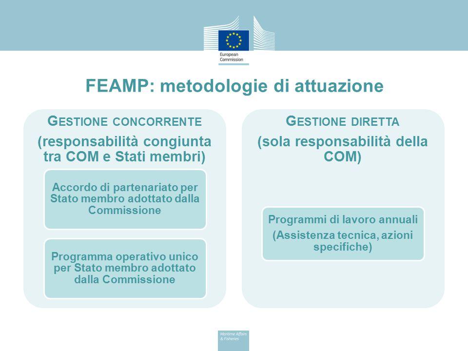 FEAMP: metodologie di attuazione G ESTIONE CONCORRENTE (responsabilità congiunta tra COM e Stati membri) Accordo di partenariato per Stato membro adot