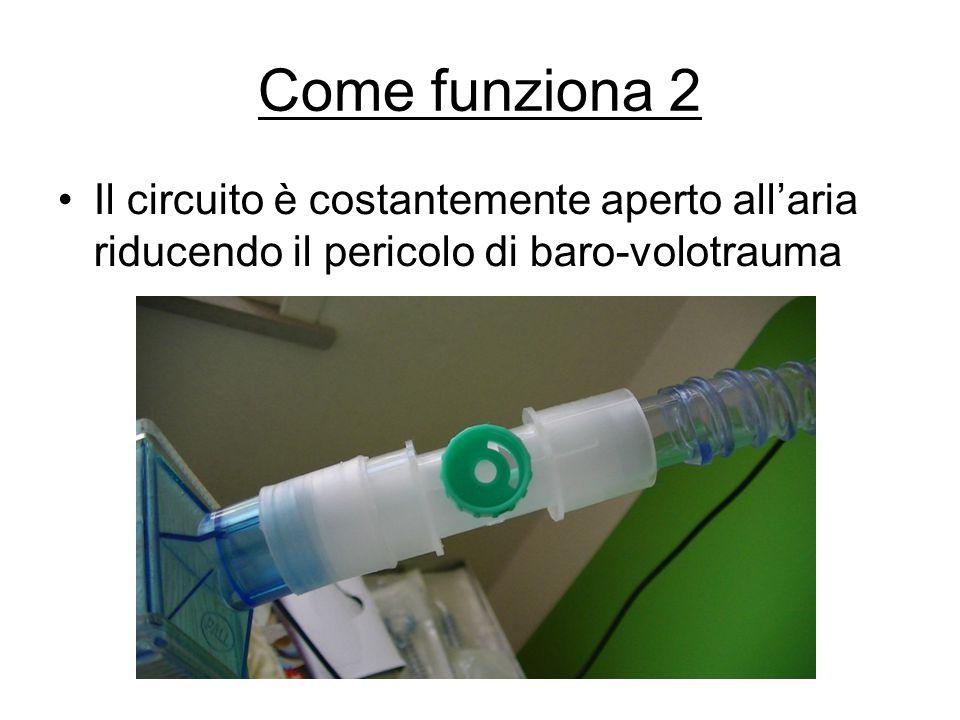 Come funziona 3 Le percussioni consentono al flusso di aria il superamento dei tappi da muco, ed il loro spostamento verso l'alto grazie al ritorno elastico degli alveoli