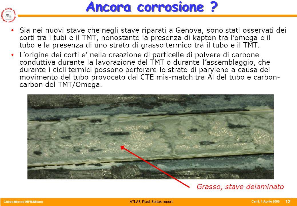 ATLAS Pixel Status report Chiara Meroni INFN/Milano Csn1, 4 Aprile 2006 12 Ancora corrosione ?  Sia nei nuovi stave che negli stave riparati a Genova