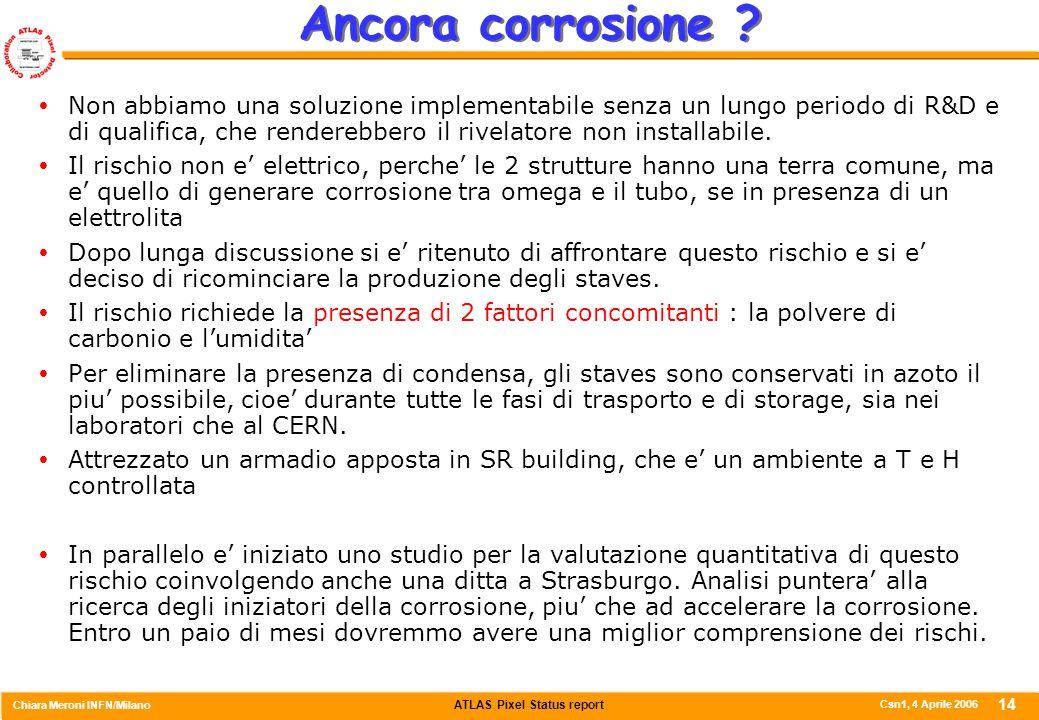 ATLAS Pixel Status report Chiara Meroni INFN/Milano Csn1, 4 Aprile 2006 14 Ancora corrosione ?  Non abbiamo una soluzione implementabile senza un lun