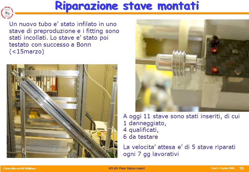 ATLAS Pixel Status report Chiara Meroni INFN/Milano Csn1, 4 Aprile 2006 15 Riparazione stave montati Un nuovo tubo e' stato infilato in uno stave di p