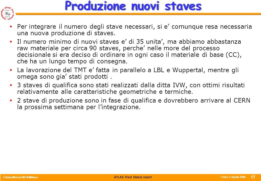ATLAS Pixel Status report Chiara Meroni INFN/Milano Csn1, 4 Aprile 2006 17 Produzione nuovi staves  Per integrare il numero degli stave necessari, si e' comunque resa necessaria una nuova produzione di staves.