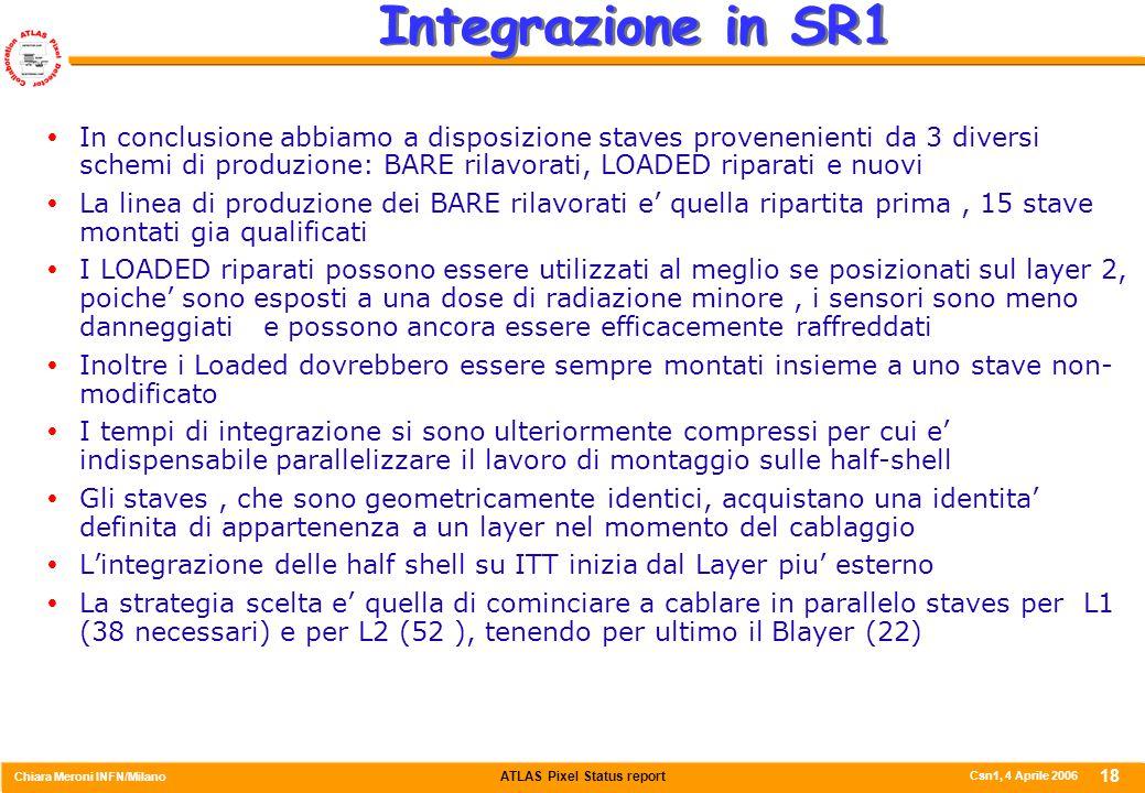 ATLAS Pixel Status report Chiara Meroni INFN/Milano Csn1, 4 Aprile 2006 18 Integrazione in SR1  In conclusione abbiamo a disposizione staves provenen