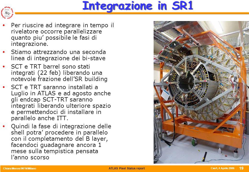 ATLAS Pixel Status report Chiara Meroni INFN/Milano Csn1, 4 Aprile 2006 19 Integrazione in SR1  Per riuscire ad integrare in tempo il rivelatore occorre parallelizzare quanto piu' possibile le fasi di integrazione.