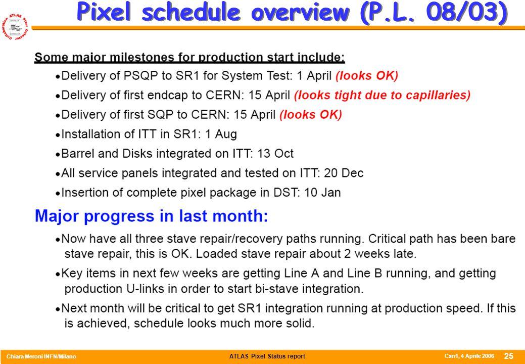 ATLAS Pixel Status report Chiara Meroni INFN/Milano Csn1, 4 Aprile 2006 25 Pixel schedule overview (P.L. 08/03)