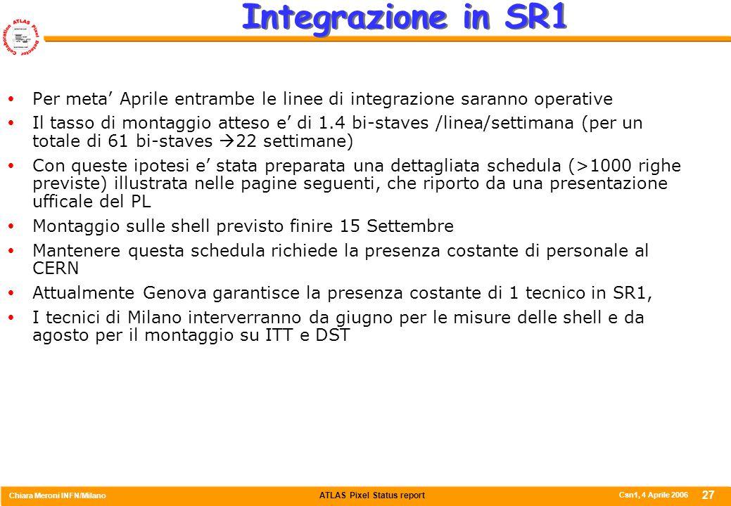 ATLAS Pixel Status report Chiara Meroni INFN/Milano Csn1, 4 Aprile 2006 27 Integrazione in SR1  Per meta' Aprile entrambe le linee di integrazione saranno operative  Il tasso di montaggio atteso e' di 1.4 bi-staves /linea/settimana (per un totale di 61 bi-staves  22 settimane)  Con queste ipotesi e' stata preparata una dettagliata schedula (>1000 righe previste) illustrata nelle pagine seguenti, che riporto da una presentazione ufficale del PL  Montaggio sulle shell previsto finire 15 Settembre  Mantenere questa schedula richiede la presenza costante di personale al CERN  Attualmente Genova garantisce la presenza costante di 1 tecnico in SR1,  I tecnici di Milano interverranno da giugno per le misure delle shell e da agosto per il montaggio su ITT e DST