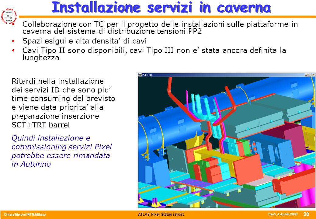 ATLAS Pixel Status report Chiara Meroni INFN/Milano Csn1, 4 Aprile 2006 28 Installazione servizi in caverna  Collaborazione con TC per il progetto de