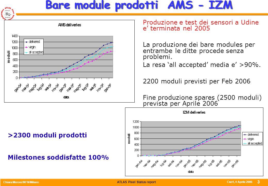 ATLAS Pixel Status report Chiara Meroni INFN/Milano Csn1, 4 Aprile 2006 3 Produzione e test dei sensori a Udine e' terminata nel 2005 La produzione dei bare modules per entrambe le ditte procede senza problemi.