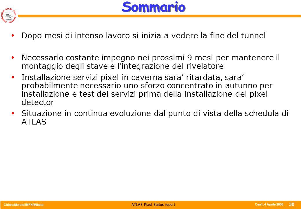 ATLAS Pixel Status report Chiara Meroni INFN/Milano Csn1, 4 Aprile 2006 30 Sommario  Dopo mesi di intenso lavoro si inizia a vedere la fine del tunne