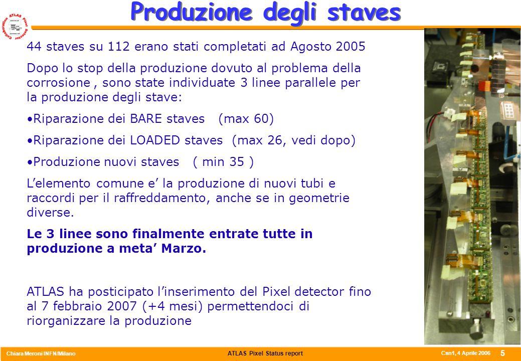 ATLAS Pixel Status report Chiara Meroni INFN/Milano Csn1, 4 Aprile 2006 5 Produzione degli staves 44 staves su 112 erano stati completati ad Agosto 2005 Dopo lo stop della produzione dovuto al problema della corrosione, sono state individuate 3 linee parallele per la produzione degli stave: Riparazione dei BARE staves (max 60) Riparazione dei LOADED staves (max 26, vedi dopo) Produzione nuovi staves ( min 35 ) L'elemento comune e' la produzione di nuovi tubi e raccordi per il raffreddamento, anche se in geometrie diverse.
