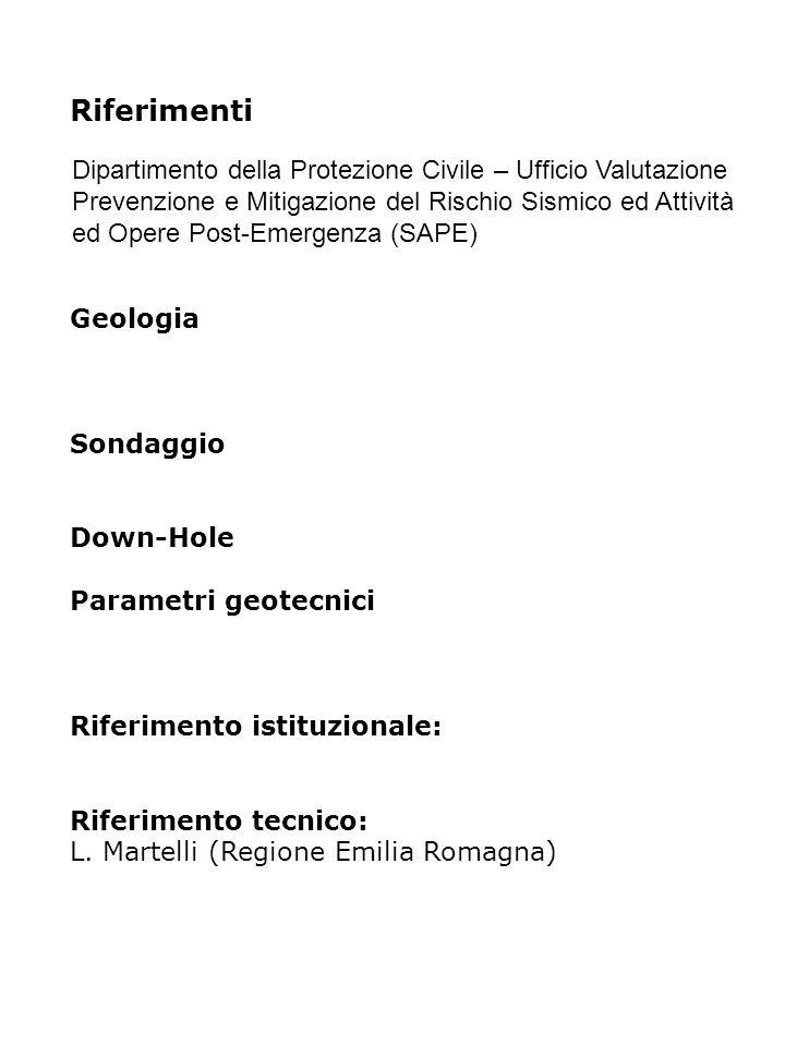 Riferimenti Geologia Sondaggio Down-Hole Parametri geotecnici Riferimento istituzionale: Riferimento tecnico: L.