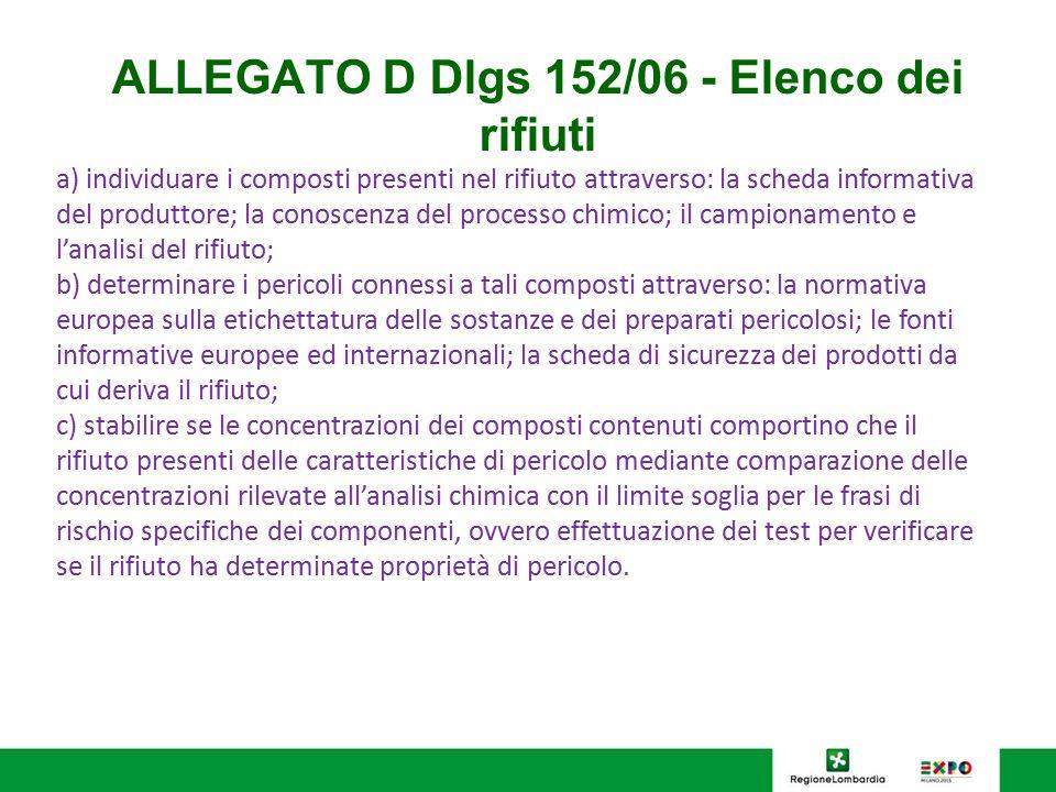 ALLEGATO D Dlgs 152/06 - Elenco dei rifiuti a) individuare i composti presenti nel rifiuto attraverso: la scheda informativa del produttore; la conosc