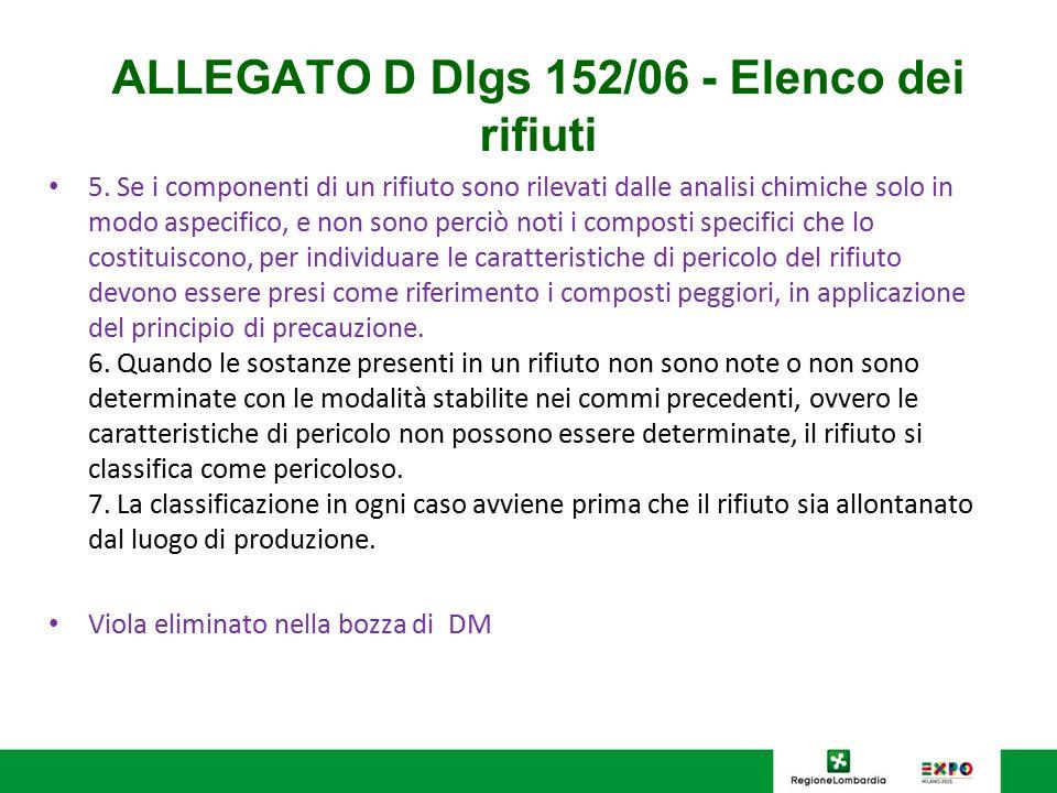 ALLEGATO D Dlgs 152/06 - Elenco dei rifiuti 5. Se i componenti di un rifiuto sono rilevati dalle analisi chimiche solo in modo aspecifico, e non sono