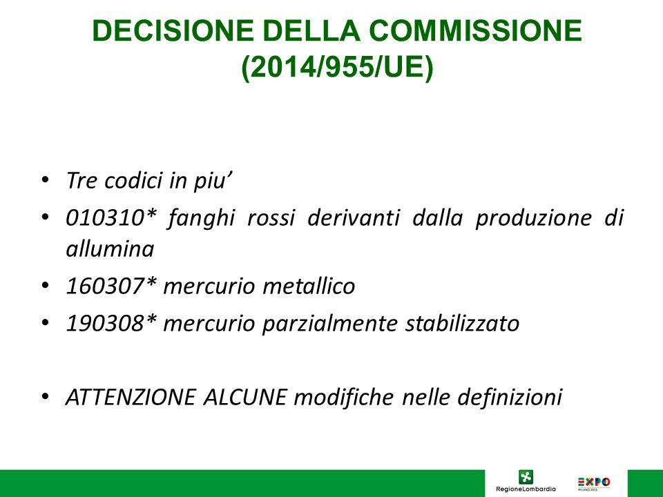DECISIONE DELLA COMMISSIONE (2014/955/UE) Tre codici in piu' 010310* fanghi rossi derivanti dalla produzione di allumina 160307* mercurio metallico 19