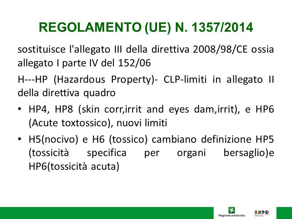 REGOLAMENTO (UE) N. 1357/2014 sostituisce l'allegato III della direttiva 2008/98/CE ossia allegato I parte IV del 152/06 H---HP (Hazardous Property)-