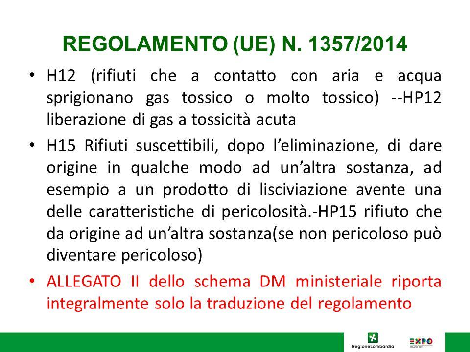 REGOLAMENTO (UE) N. 1357/2014 H12 (rifiuti che a contatto con aria e acqua sprigionano gas tossico o molto tossico) --HP12 liberazione di gas a tossic