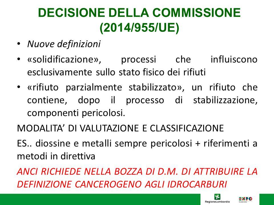 DECISIONE DELLA COMMISSIONE (2014/955/UE) Nuove definizioni «solidificazione», processi che influiscono esclusivamente sullo stato fisico dei rifiuti