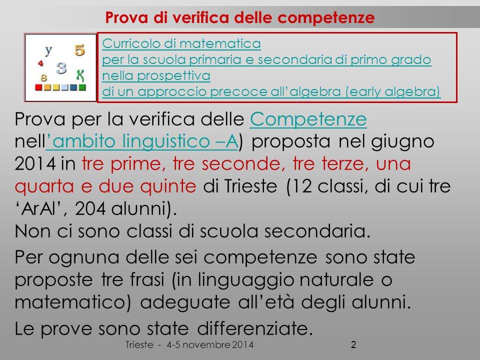 Prova di verifica delle competenze Trieste - 4-5 novembre 2014 2 Curricolo di matematica per la scuola primaria e secondaria di primo grado nella prospettiva di un approccio precoce all'algebra (early algebra) Prova per la verifica delle Competenze nell'ambito linguistico –A) proposta nel giugno 2014 in tre prime, tre seconde, tre terze, una quarta e due quinte di Trieste (12 classi, di cui tre 'ArAl', 204 alunni).Competenze'ambito linguistico –A Non ci sono classi di scuola secondaria.