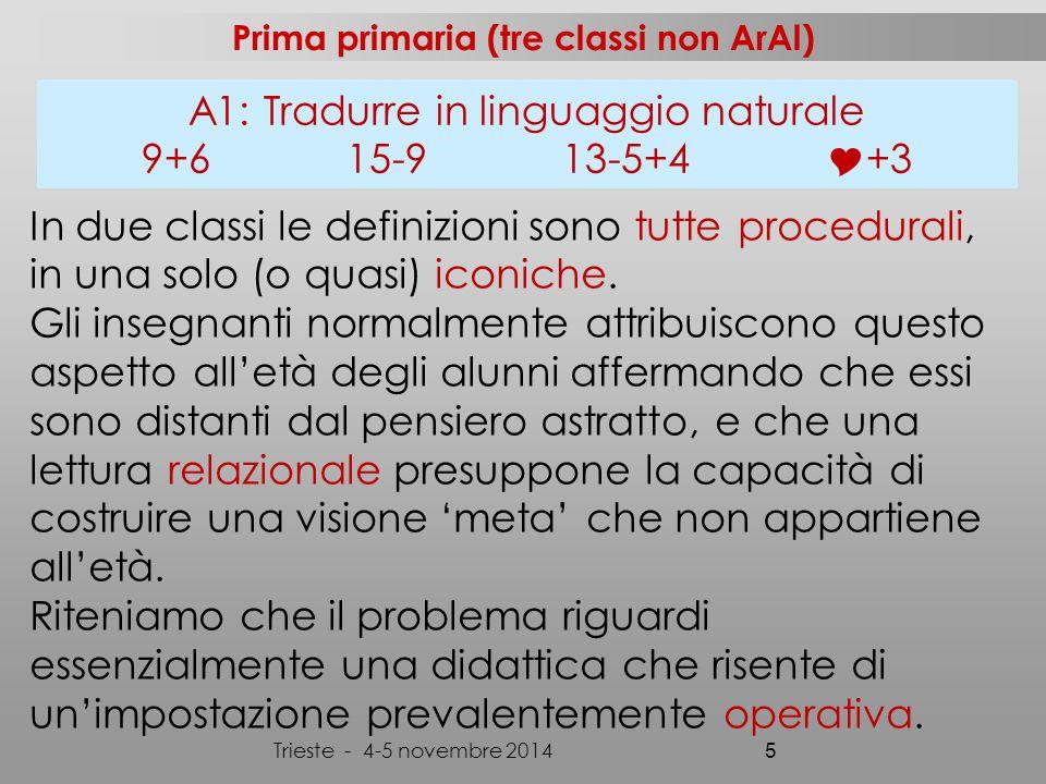 Prima primaria (tre classi non ArAl) Trieste - 4-5 novembre 2014 5 A1: Tradurre in linguaggio naturale 9+6 15-9 13-5+4  +3 In due classi le definizioni sono tutte procedurali, in una solo (o quasi) iconiche.