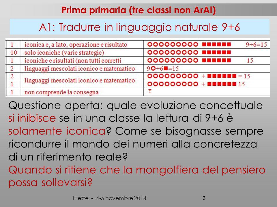 Cinque per due (25); Cinque moltiplicato per 2 (1) Moltiplico 5 per [con] 2 [volte] (3); 5 lo moltiplico per 2 [volte] (4); Possiedo 5 e lo moltiplico per 2 (1); Cinque ripetuto per 2 volte (1); A 5 moltiplico 2 (2); Da 5 ripeto per 2 volte (1); Ripeto 5 per 2 volte (1); 5 ripeto per 2 (1); Ripetere due volte il cinque (1); A cinque moltiplico per due (1); Raddoppio 5 (1); 5 raddoppio 2 (1); Raddoppiare il 5 × 2 volte (2); Prendo per due volte il cinque (1); Devo fare 5 preso 2 volte (1); Devi fare 2 volte 5 (1); Bisogna fare con il × il numero 5 e 2 (1); Cinque più due uguale dieci (1); Cinque due (1); Il risultato deve essere sempre scritto (1); sbagliati: cinque più due (1) Trieste - 4-5 novembre 2014 7 Seconda primaria (tre classi, una ArAl e due non ArAl) A1: tradurre 5×2