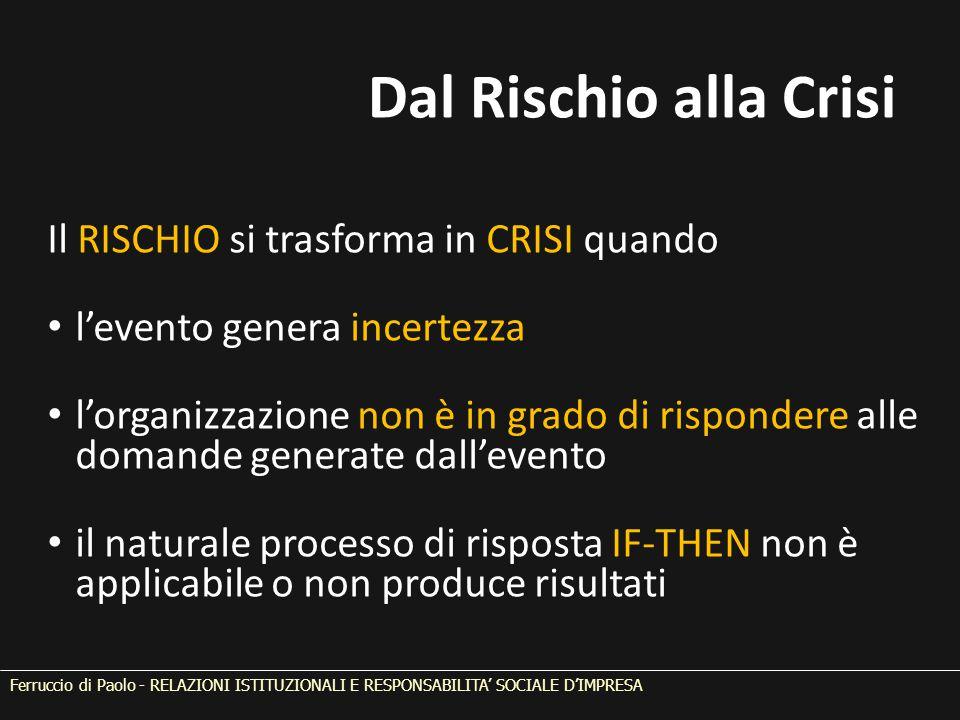 Dal Rischio alla Crisi Il RISCHIO si trasforma in CRISI quando l'evento genera incertezza l'organizzazione non è in grado di rispondere alle domande g