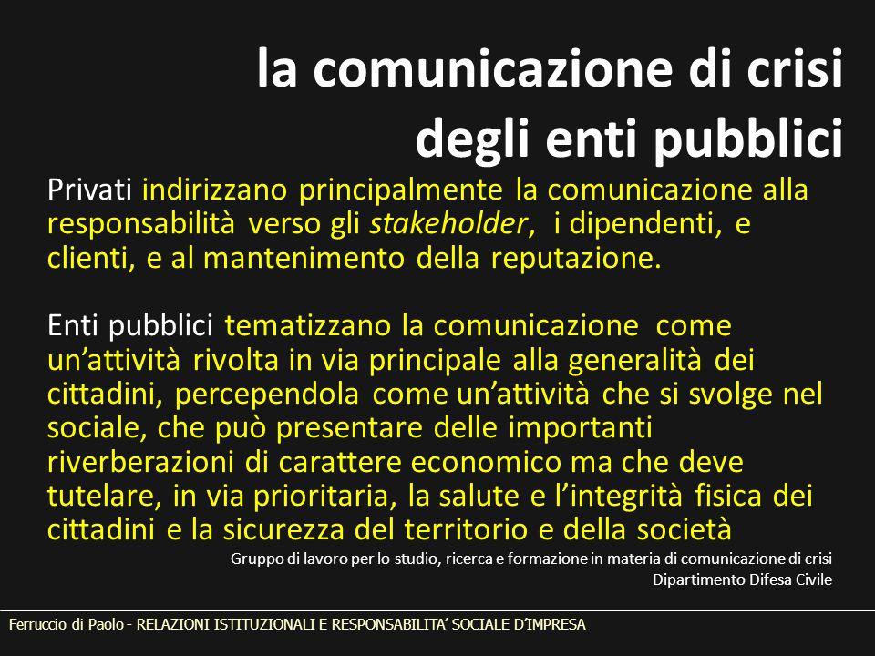 Ferruccio di Paolo - RELAZIONI ISTITUZIONALI E RESPONSABILITA' SOCIALE D'IMPRESA Privati indirizzano principalmente la comunicazione alla responsabili
