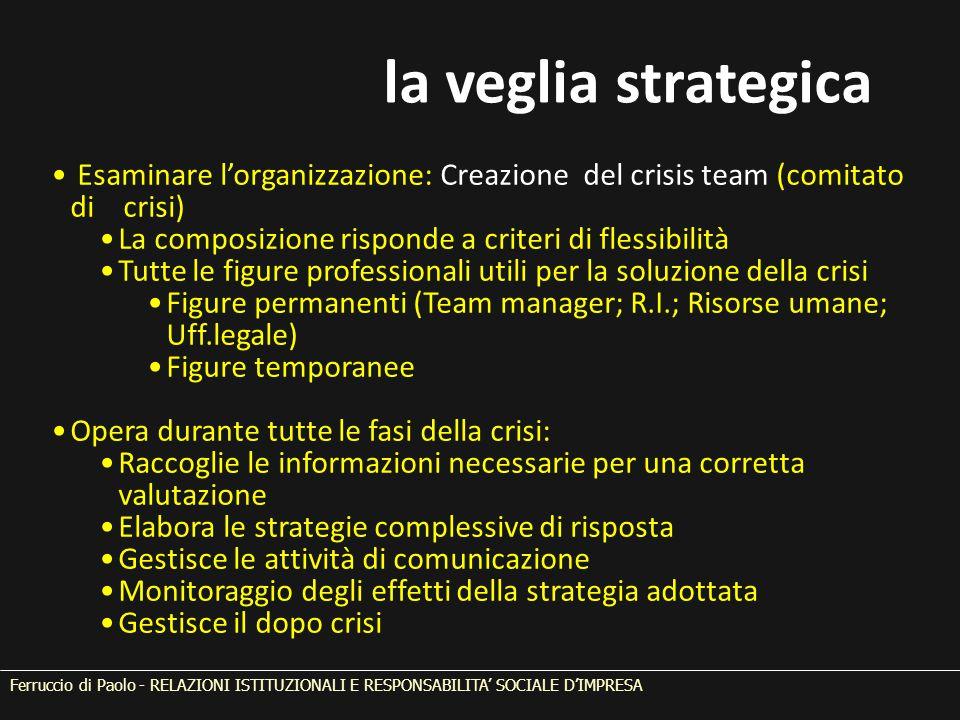 Esaminare l'organizzazione: Creazione del crisis team (comitato di crisi) La composizione risponde a criteri di flessibilità Tutte le figure professio