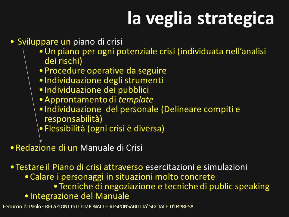 Sviluppare un piano di crisi Un piano per ogni potenziale crisi (individuata nell'analisi dei rischi) Procedure operative da seguire Individuazione de