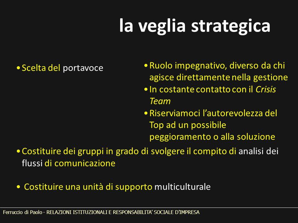 Scelta del portavoce Costituire dei gruppi in grado di svolgere il compito di analisi dei flussi di comunicazione Costituire una unità di supporto mul