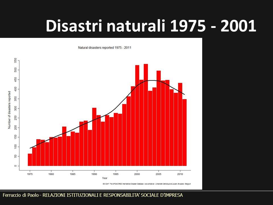 Ferruccio di Paolo - RELAZIONI ISTITUZIONALI E RESPONSABILITA' SOCIALE D'IMPRESA Stima dei danni 1975 - 2001 Terremoto di Kobe, il 17 gennaio 1995, alle 05:46 ora locale - 6,8 Le vittime furono 6.434 Terremoto del 12 maggio 2008 alle ore 14:28:04 – 8.0 69.195 morti confermati Uragano Katrina è stato il sesto uragano atlantico più forte mai registrato.