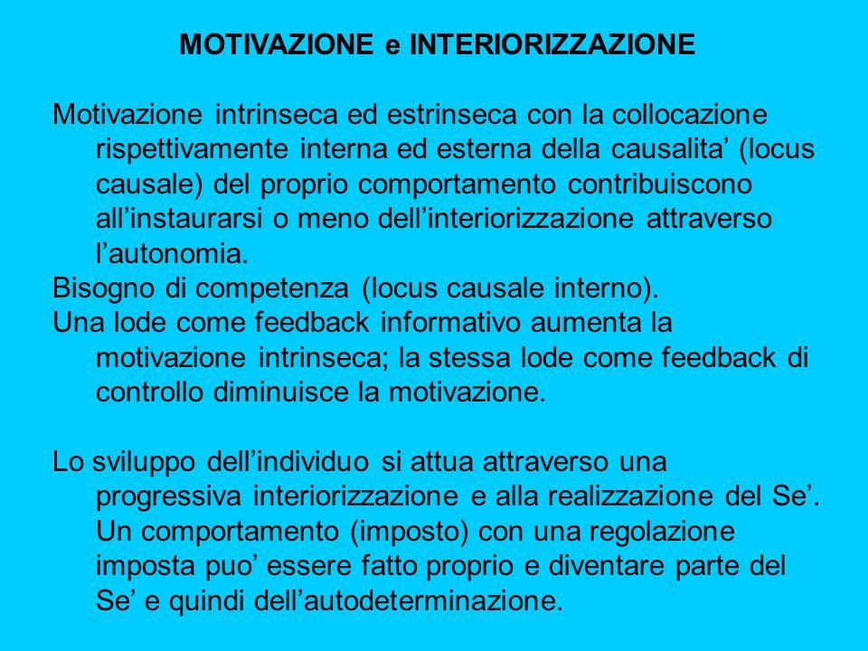 MOTIVAZIONE e INTERIORIZZAZIONE Motivazione intrinseca ed estrinseca con la collocazione rispettivamente interna ed esterna della causalita' (locus causale) del proprio comportamento contribuiscono all'instaurarsi o meno dell'interiorizzazione attraverso l'autonomia.