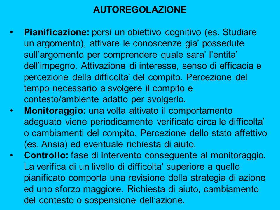 AUTOREGOLAZIONE Pianificazione: porsi un obiettivo cognitivo (es.